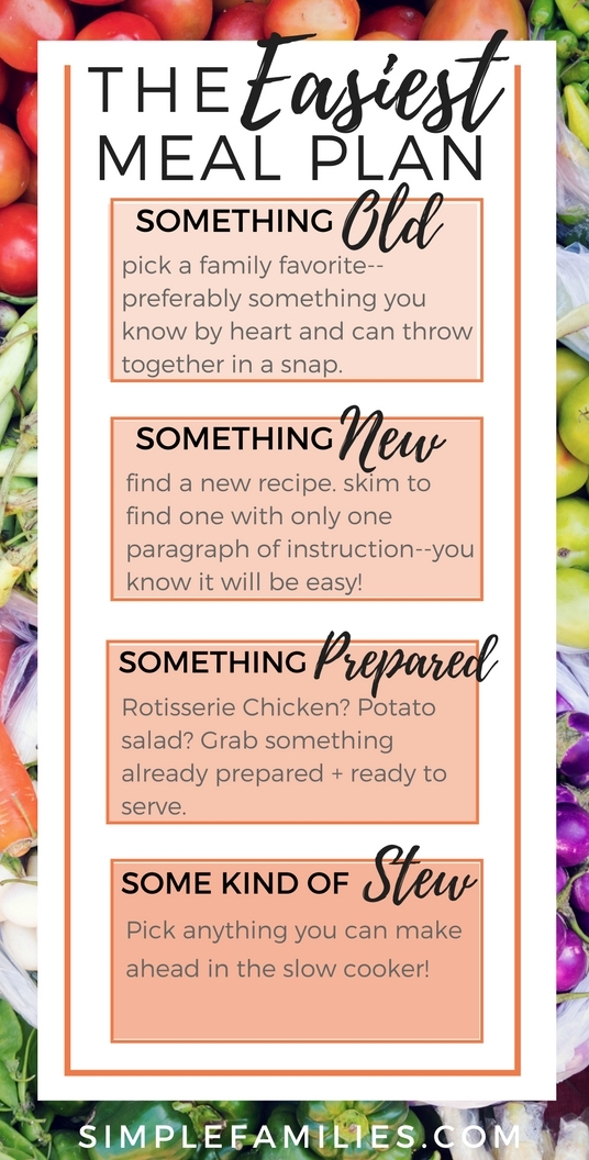 Simple Meal Planning for People Who Loathe Meal Planning