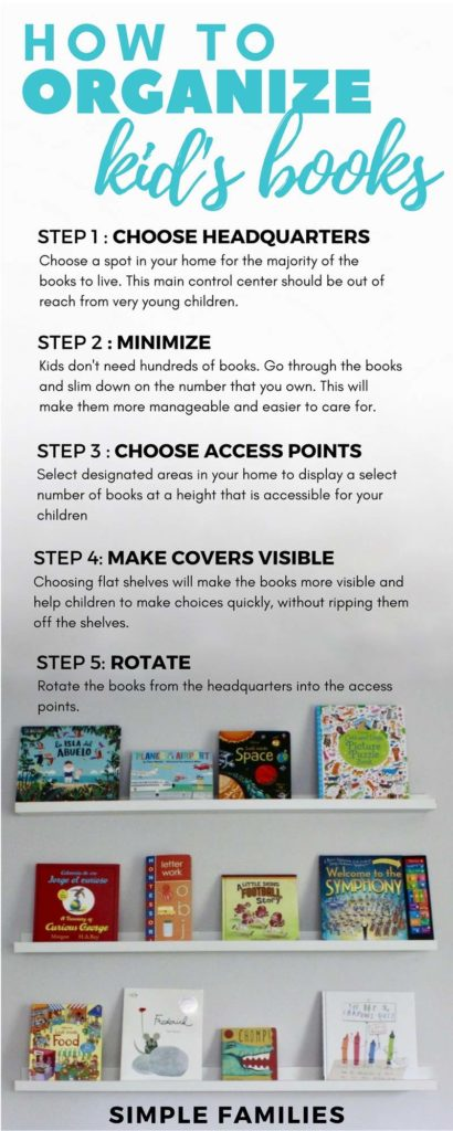 How to organize kids books
